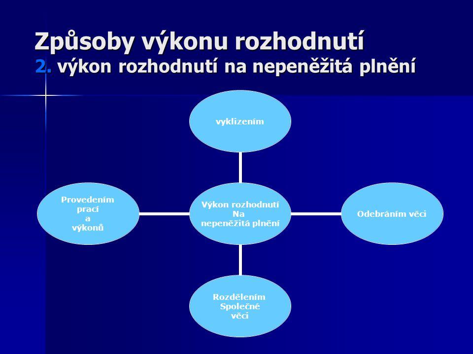 Způsoby výkonu rozhodnutí 2. výkon rozhodnutí na nepeněžitá plnění Výkon rozhodnutí Na nepeněžitá plnění vyklizením Odebráním věci Rozdělením Společné
