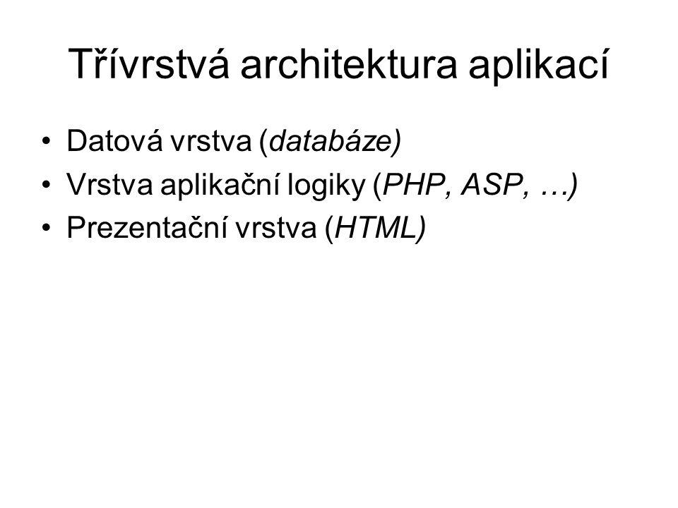 Třívrstvá architektura aplikací Datová vrstva (databáze) Vrstva aplikační logiky (PHP, ASP, …) Prezentační vrstva (HTML)
