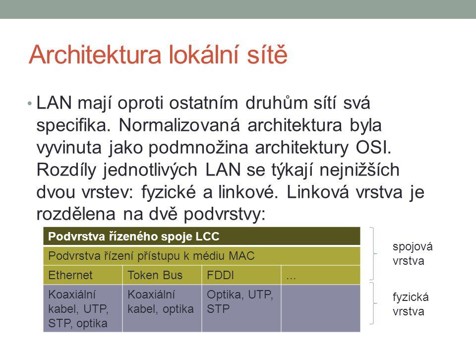 Architektura lokální sítě LAN mají oproti ostatním druhům sítí svá specifika. Normalizovaná architektura byla vyvinuta jako podmnožina architektury OS
