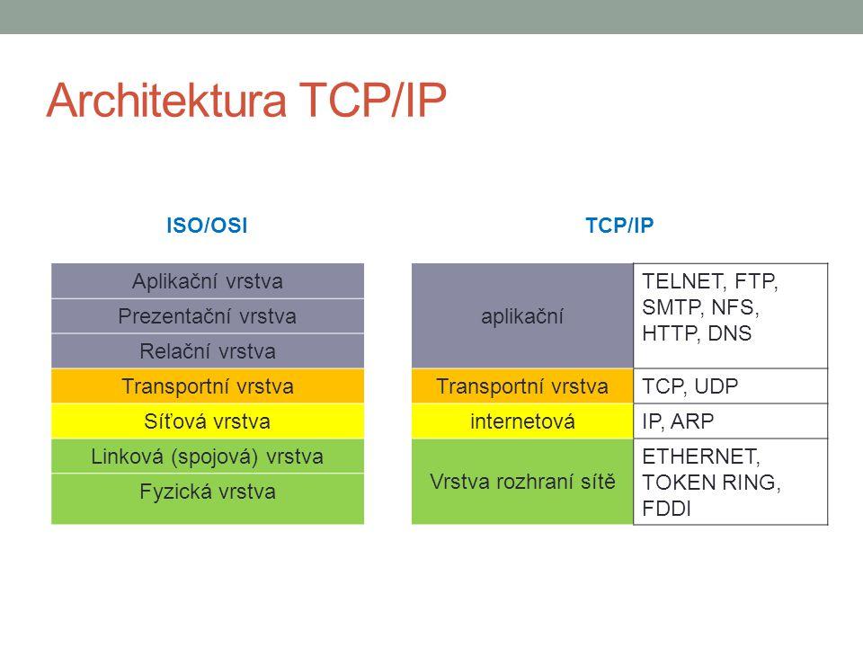 Architektura TCP/IP ISO/OSITCP/IP Aplikační vrstva aplikační TELNET, FTP, SMTP, NFS, HTTP, DNS Prezentační vrstva Relační vrstva Transportní vrstva TC