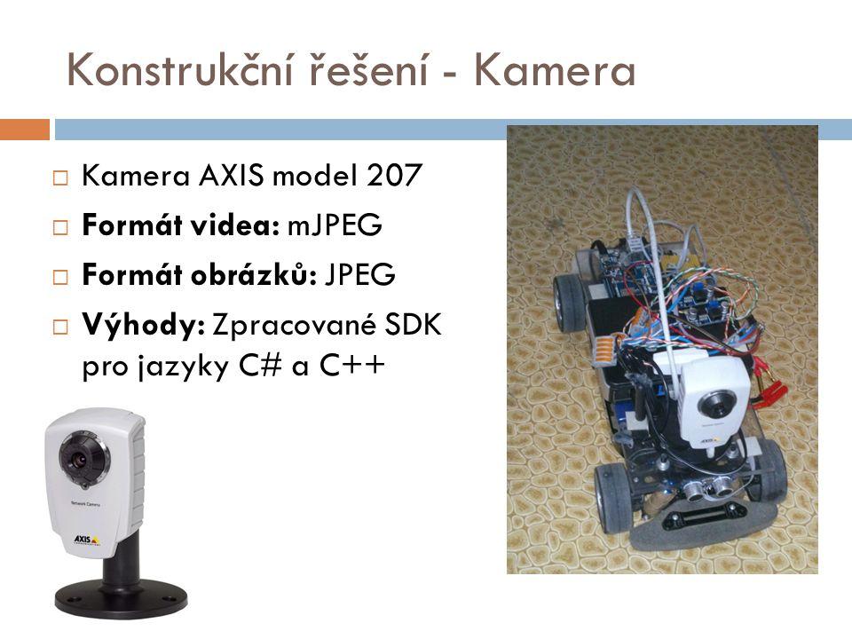Konstrukční řešení - Kamera  Kamera AXIS model 207  Formát videa: mJPEG  Formát obrázků: JPEG  Výhody: Zpracované SDK pro jazyky C# a C++