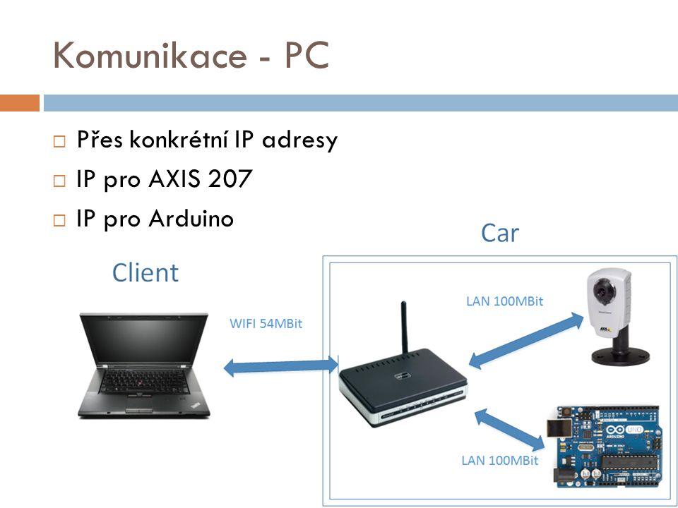 Komunikace - PC  Přes konkrétní IP adresy  IP pro AXIS 207  IP pro Arduino