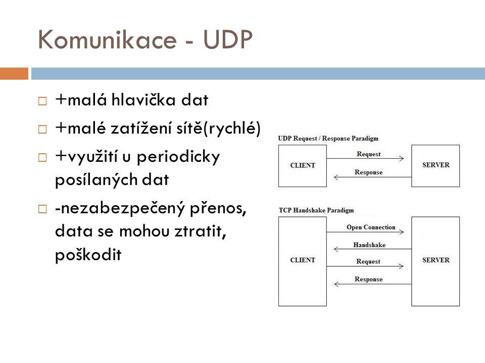 Komunikace - UDP  +malá hlavička dat  +malé zatížení sítě(rychlé)  +využití u periodicky posílaných dat  -nezabezpečený přenos, data se mohou ztra