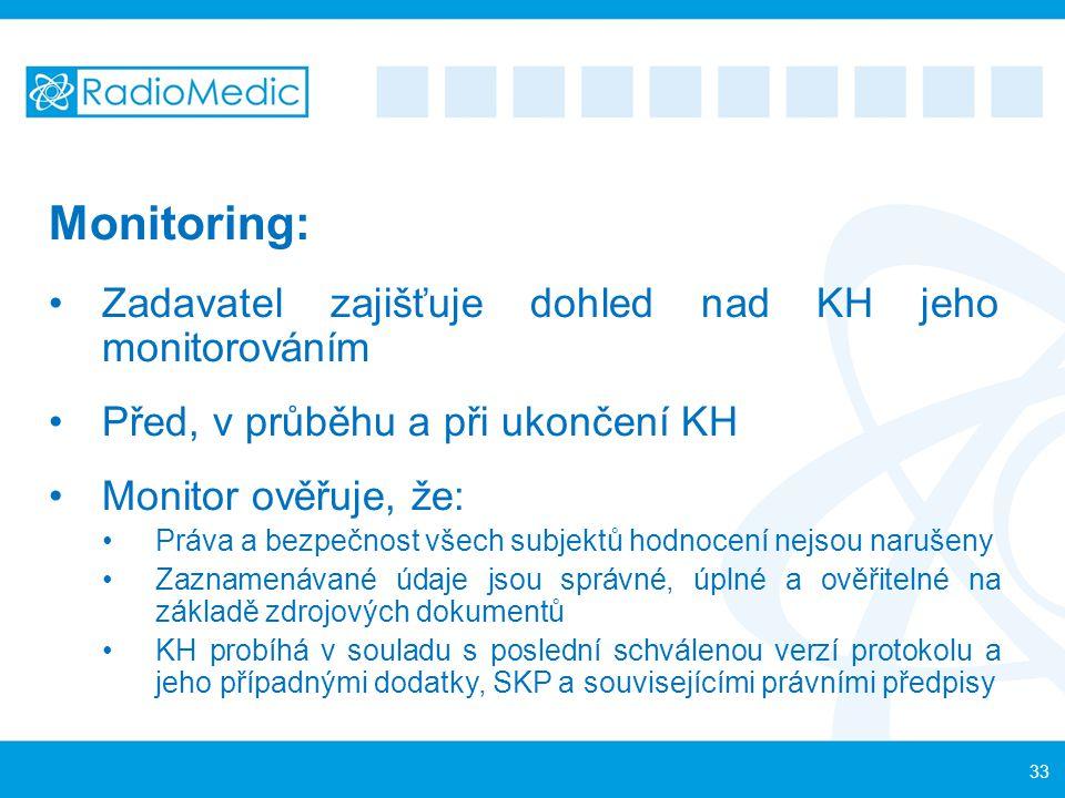 Monitoring: Zadavatel zajišťuje dohled nad KH jeho monitorováním Před, v průběhu a při ukončení KH Monitor ověřuje, že: Práva a bezpečnost všech subje