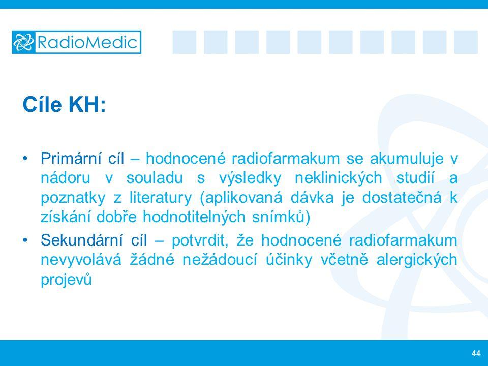 Cíle KH: Primární cíl – hodnocené radiofarmakum se akumuluje v nádoru v souladu s výsledky neklinických studií a poznatky z literatury (aplikovaná dáv