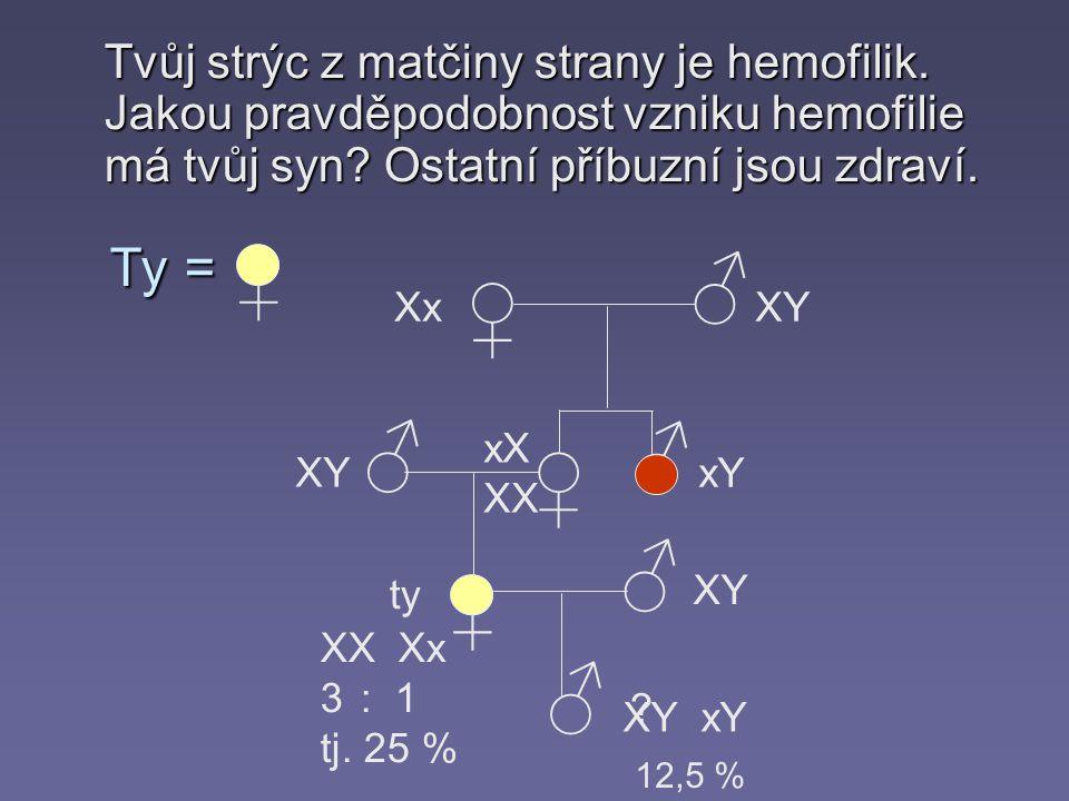Tvůj strýc z matčiny strany je hemofilik. Jakou pravděpodobnost vzniku hemofilie má tvůj syn? Ostatní příbuzní jsou zdraví. ♂ ♀ ♀ ♂ ♂ ♂ ♂ ♀ ♀ ? xY Xx