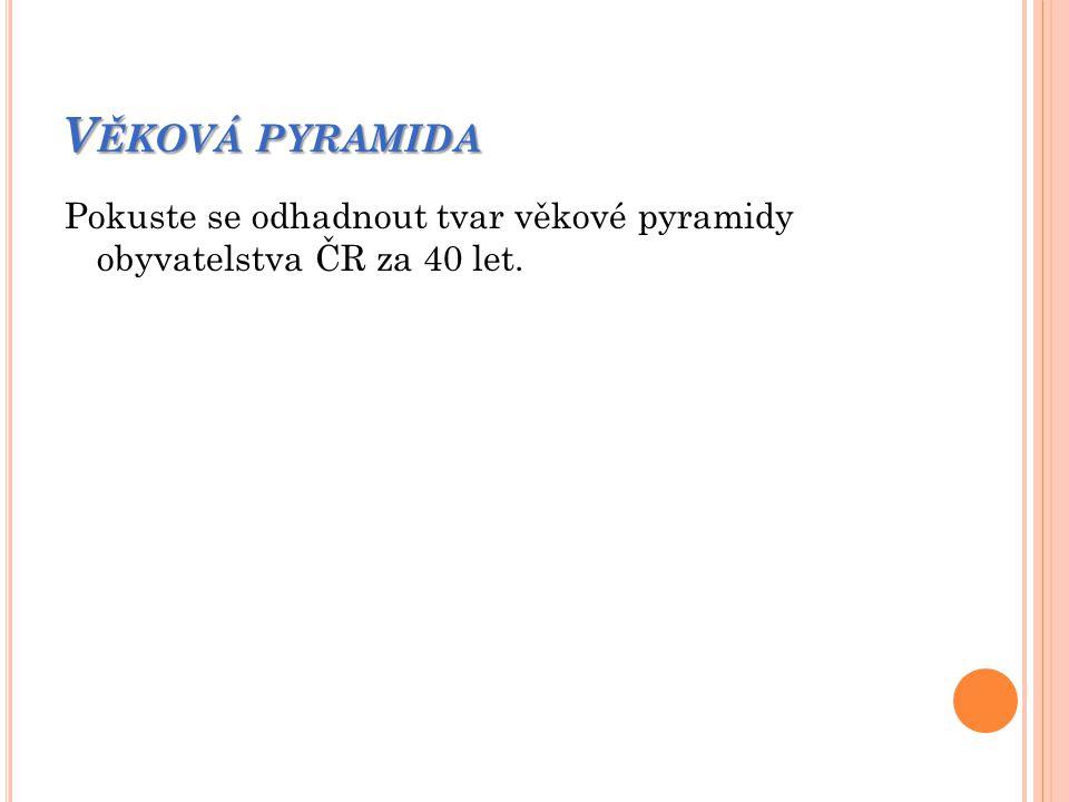 V ĚKOVÁ PYRAMIDA Pokuste se odhadnout tvar věkové pyramidy obyvatelstva ČR za 40 let.