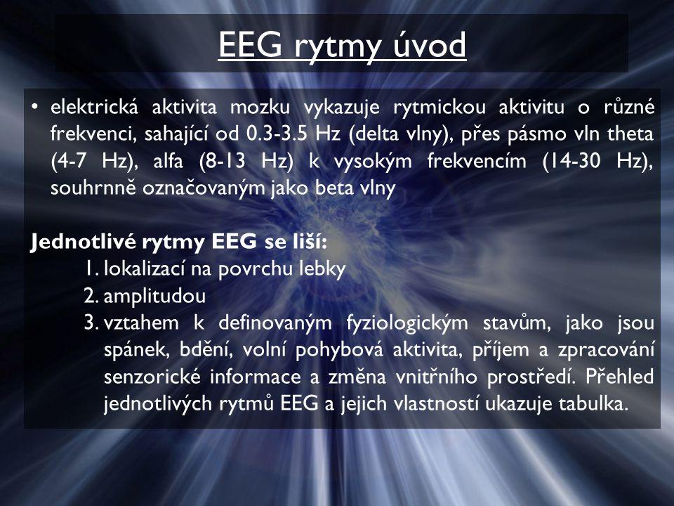 EEG rytmy úvod elektrická aktivita mozku vykazuje rytmickou aktivitu o různé frekvenci, sahající od 0.3-3.5 Hz (delta vlny), přes pásmo vln theta (4-7 Hz), alfa (8-13 Hz) k vysokým frekvencím (14-30 Hz), souhrnně označovaným jako beta vlny Jednotlivé rytmy EEG se liší: 1.lokalizací na povrchu lebky 2.amplitudou 3.vztahem k definovaným fyziologickým stavům, jako jsou spánek, bdění, volní pohybová aktivita, příjem a zpracování senzorické informace a změna vnitřního prostředí.