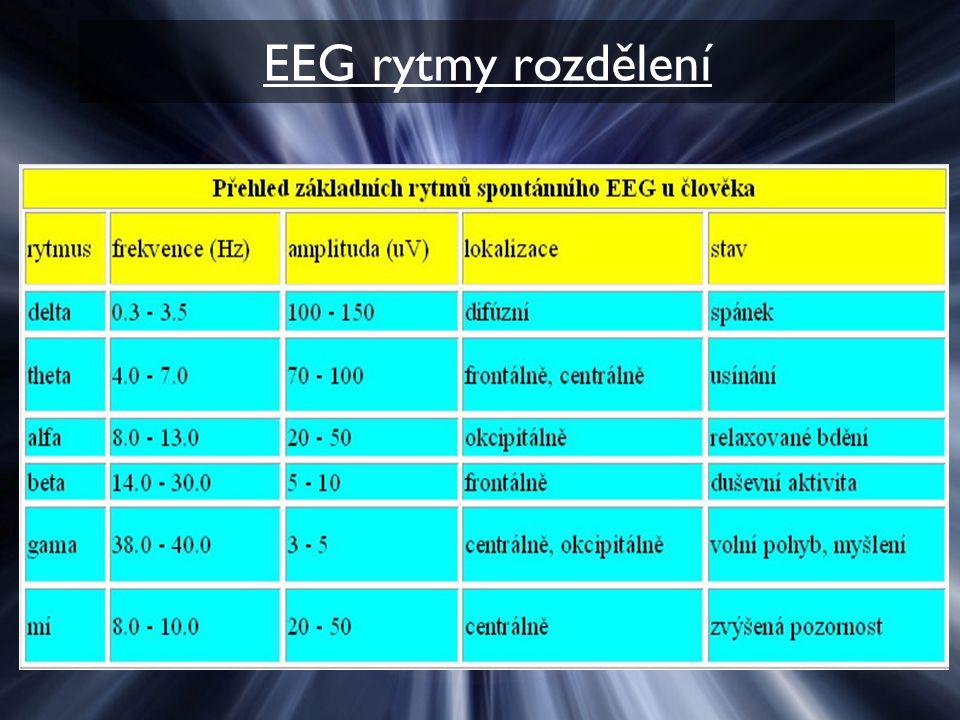EEG rytmy detail 1a delta rytmus (0 – 4 Hz) je vždy patologickým projevem v EEG dospělého bdělého člověka.