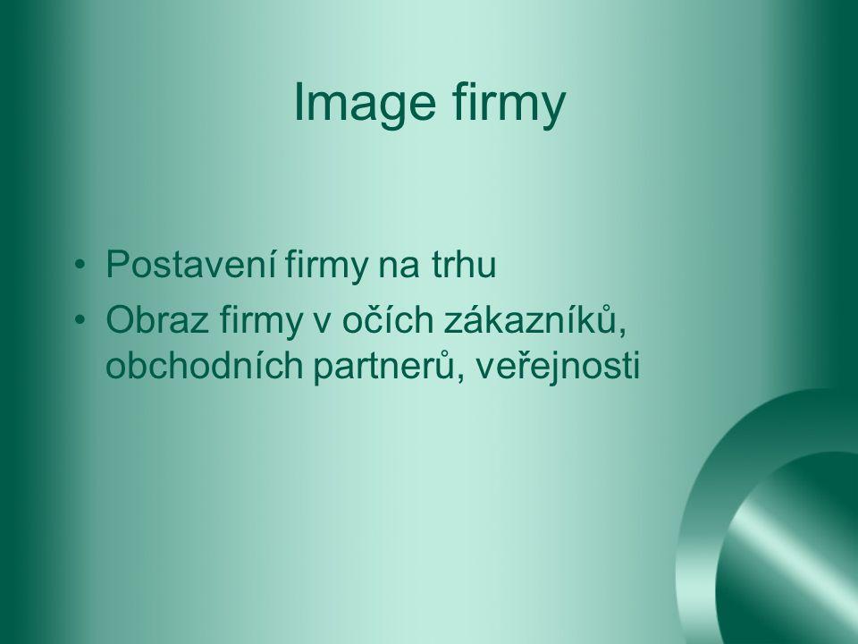 Image firmy Postavení firmy na trhu Obraz firmy v očích zákazníků, obchodních partnerů, veřejnosti