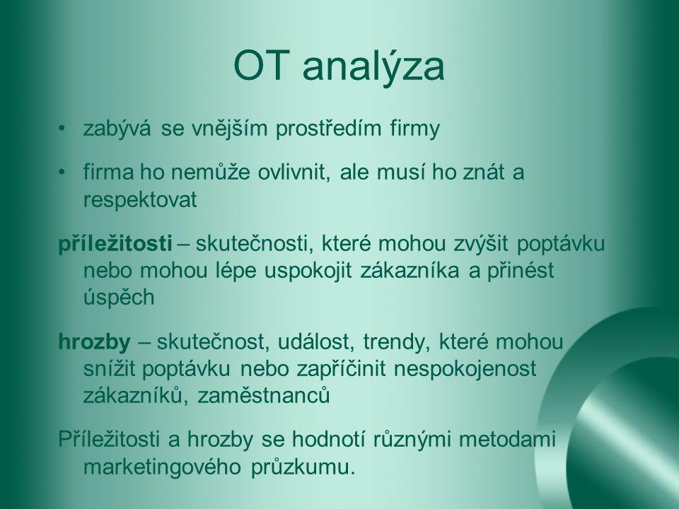 OT analýza zabývá se vnějším prostředím firmy firma ho nemůže ovlivnit, ale musí ho znát a respektovat příležitosti – skutečnosti, které mohou zvýšit