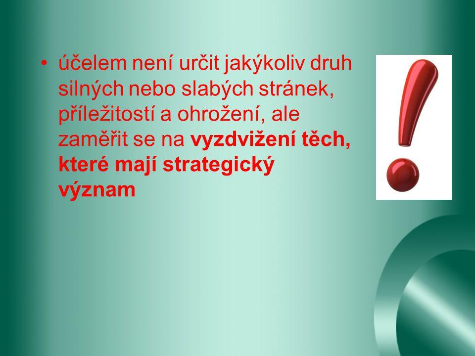 Slabé stránky - příklady Nespokojenost zákazníků s doplňkovými službami Malá propagace Nízká produktivita práce Vysoké personální náklady Malé portfolio produktů Nedostatečné flexibilita v reakcích na změnu na trhu Dlouhé distribuční cesty nekvalifikovaní zaměstnanci dodací podmínky špatná komunikace vedení firmy směrem dolů