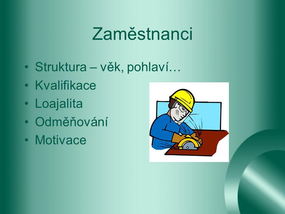 Zaměstnanci Struktura – věk, pohlaví… Kvalifikace Loajalita Odměňování Motivace