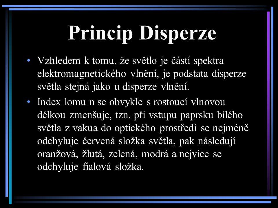 Princip Disperze Vzhledem k tomu, že světlo je částí spektra elektromagnetického vlnění, je podstata disperze světla stejná jako u disperze vlnění. In