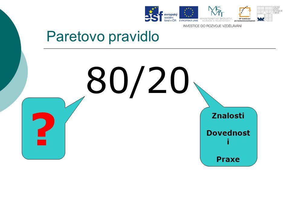 Paretovo pravidlo 80/20 Znalosti Dovednost i Praxe ?