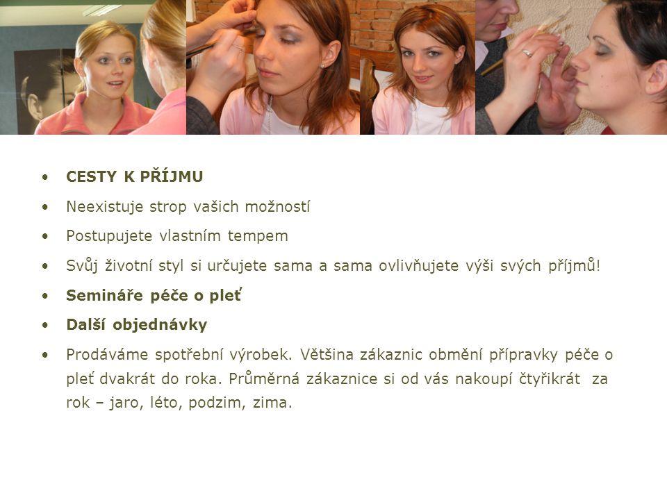 Registrační kufřík platný od 1.8.2008 JAK ZAČÍT .