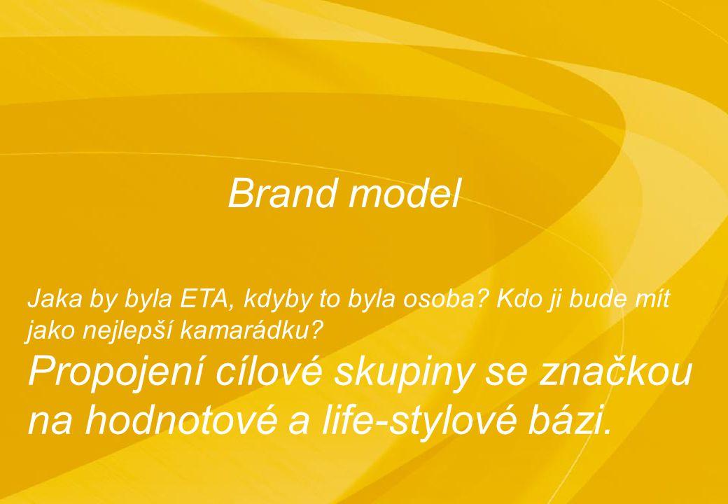 Brand model Jaka by byla ETA, kdyby to byla osoba.
