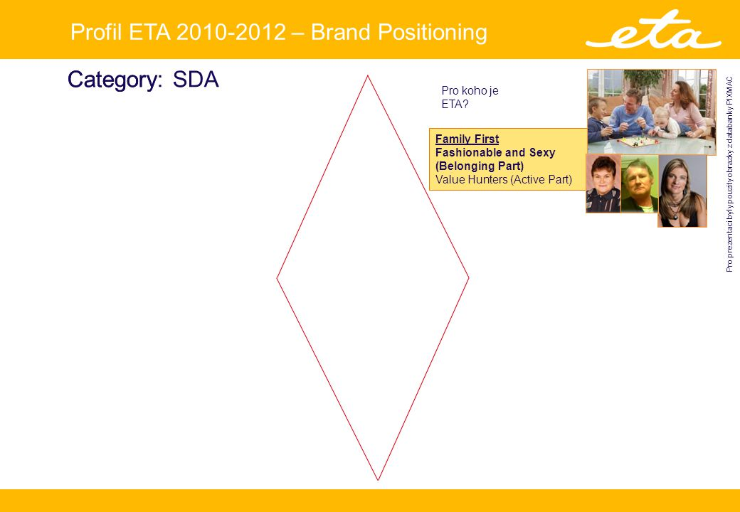 Profil ETA 2010-2012 – Brand Positioning Pro prezentaci byly pouzity obrazky z databanky PIXMAC Category: SDA Pro koho je ETA.