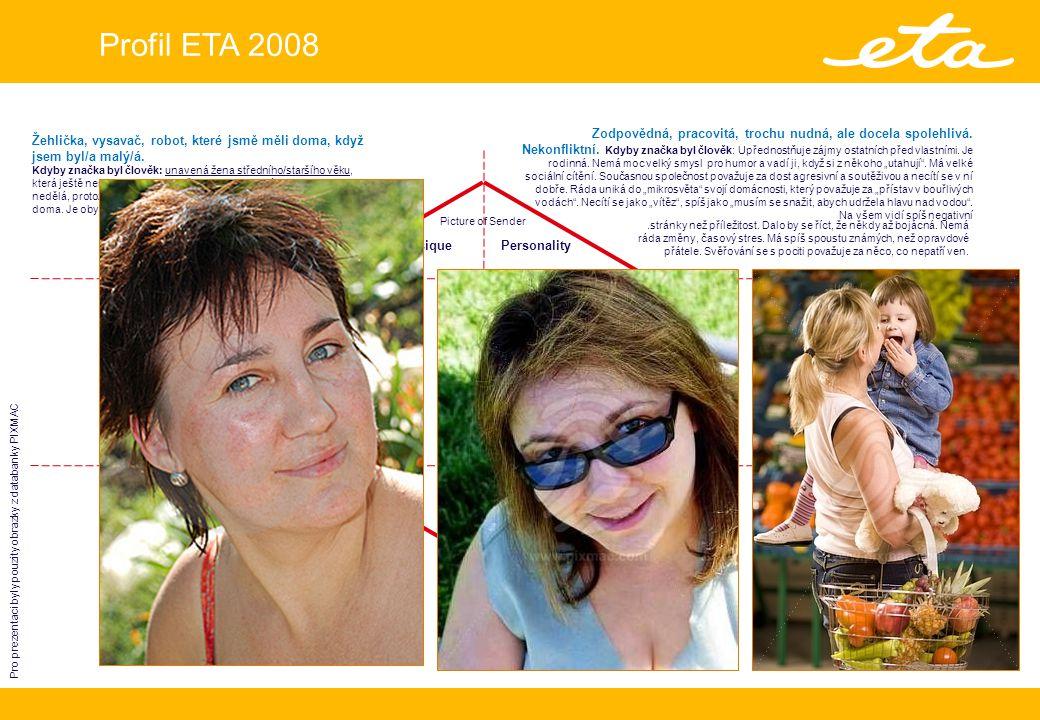 Profil ETA 2010-2012 Picture of Sender Picture of Recepient Personality Culture Customers´ self-projection Customers´ reflection Relationship Physique InternalisationExternalisation 2008: Žehlička, vysavač, robot, které jsmě měli doma, když jsem byl/a malý/á.
