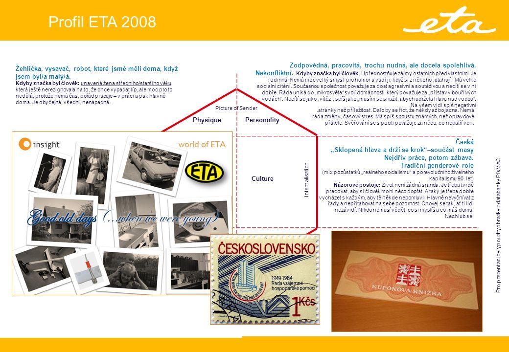 InternalisationExternalisation 2010 +: Vysavač, žehlička, kuchyňské přístroje, fén.