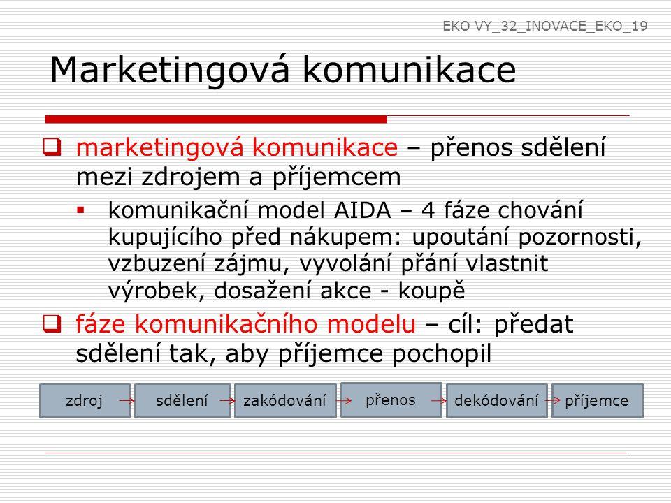 Marketingová komunikace  marketingová komunikace – přenos sdělení mezi zdrojem a příjemcem  komunikační model AIDA – 4 fáze chování kupujícího před nákupem: upoutání pozornosti, vzbuzení zájmu, vyvolání přání vlastnit výrobek, dosažení akce - koupě  fáze komunikačního modelu – cíl: předat sdělení tak, aby příjemce pochopil zdroj sdělenízakódování přenos dekódování příjemce EKO VY_32_INOVACE_EKO_19