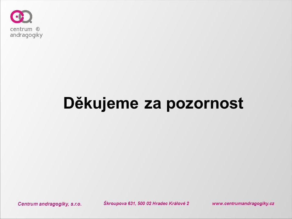 Centrum andragogiky, s.r.o. Škroupova 631, 500 02 Hradec Králové 2 www.centrumandragogiky.cz Děkujeme za pozornost