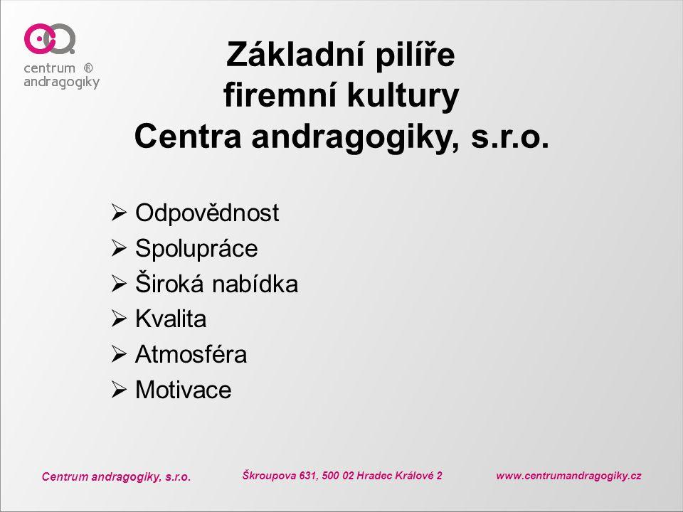 Centrum andragogiky, s.r.o. Škroupova 631, 500 02 Hradec Králové 2 www.centrumandragogiky.cz Základní pilíře firemní kultury Centra andragogiky, s.r.o