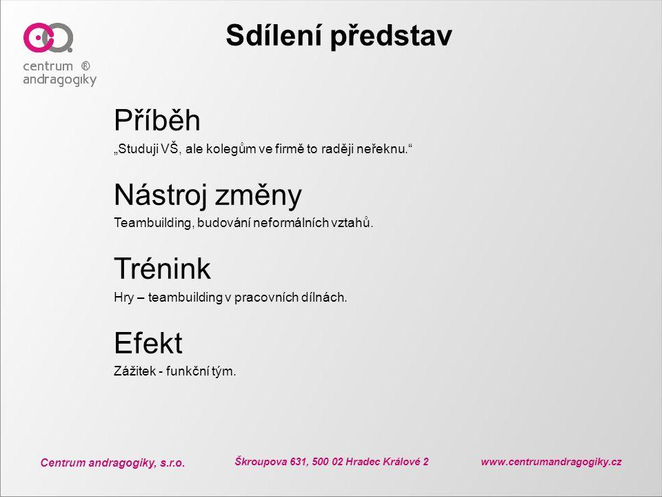 """Centrum andragogiky, s.r.o. Škroupova 631, 500 02 Hradec Králové 2 www.centrumandragogiky.cz Sdílení představ Příběh """"Studuji VŠ, ale kolegům ve firmě"""