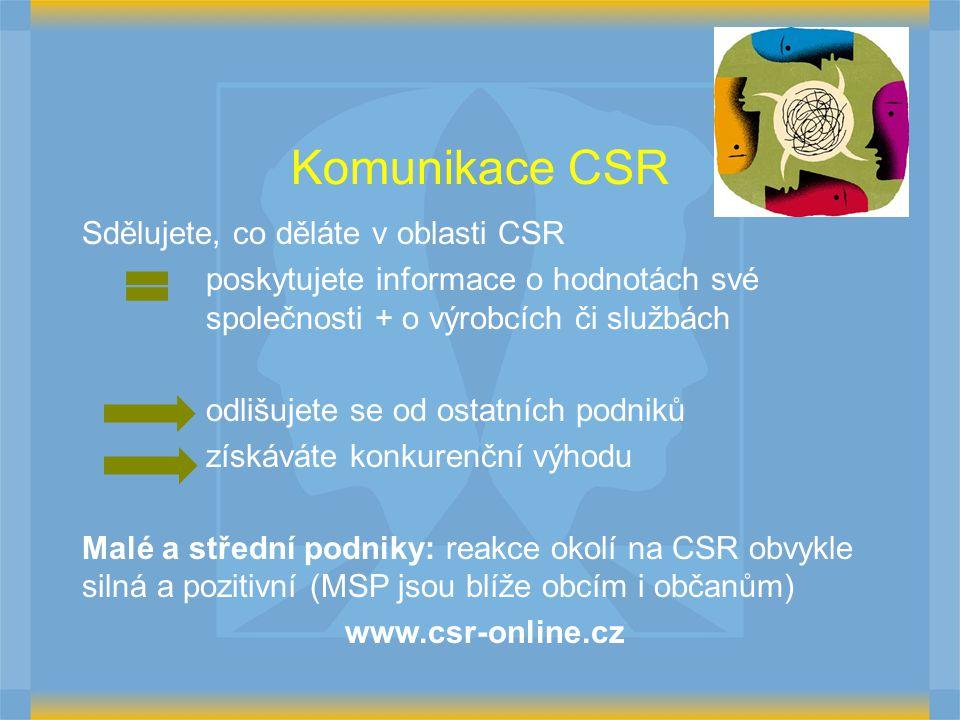 Komunikace CSR Sdělujete, co děláte v oblasti CSR poskytujete informace o hodnotách své společnosti + o výrobcích či službách odlišujete se od ostatních podniků získáváte konkurenční výhodu Malé a střední podniky: reakce okolí na CSR obvykle silná a pozitivní (MSP jsou blíže obcím i občanům) www.csr-online.cz