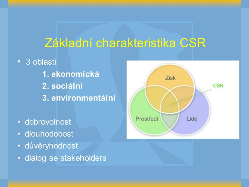 Základní charakteristika CSR 3 oblasti 1. ekonomická 2. sociální 3. environmentální dobrovolnost dlouhodobost důvěryhodnost dialog se stakeholders