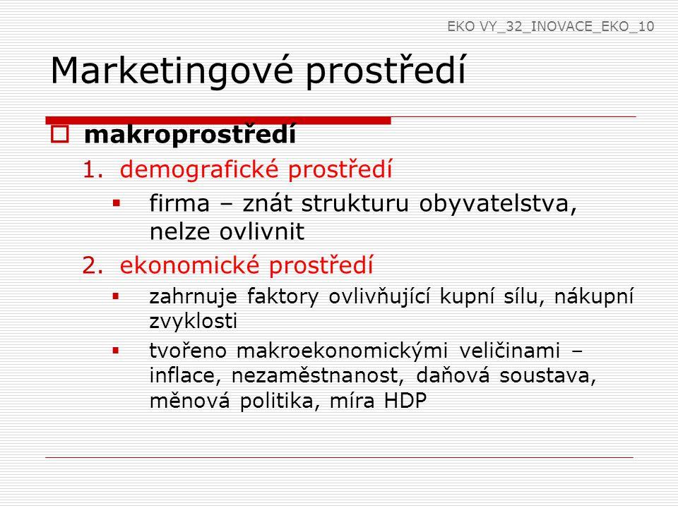 Marketingové prostředí  makroprostředí 1.demografické prostředí  firma – znát strukturu obyvatelstva, nelze ovlivnit 2.ekonomické prostředí  zahrnuje faktory ovlivňující kupní sílu, nákupní zvyklosti  tvořeno makroekonomickými veličinami – inflace, nezaměstnanost, daňová soustava, měnová politika, míra HDP EKO VY_32_INOVACE_EKO_10
