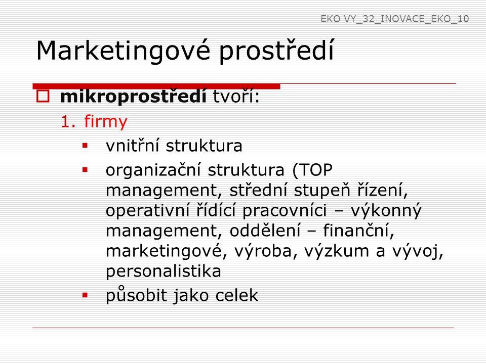 Marketingové prostředí  mikroprostředí tvoří: 1.firmy  vnitřní struktura  organizační struktura (TOP management, střední stupeň řízení, operativní řídící pracovníci – výkonný management, oddělení – finanční, marketingové, výroba, výzkum a vývoj, personalistika  působit jako celek EKO VY_32_INOVACE_EKO_10