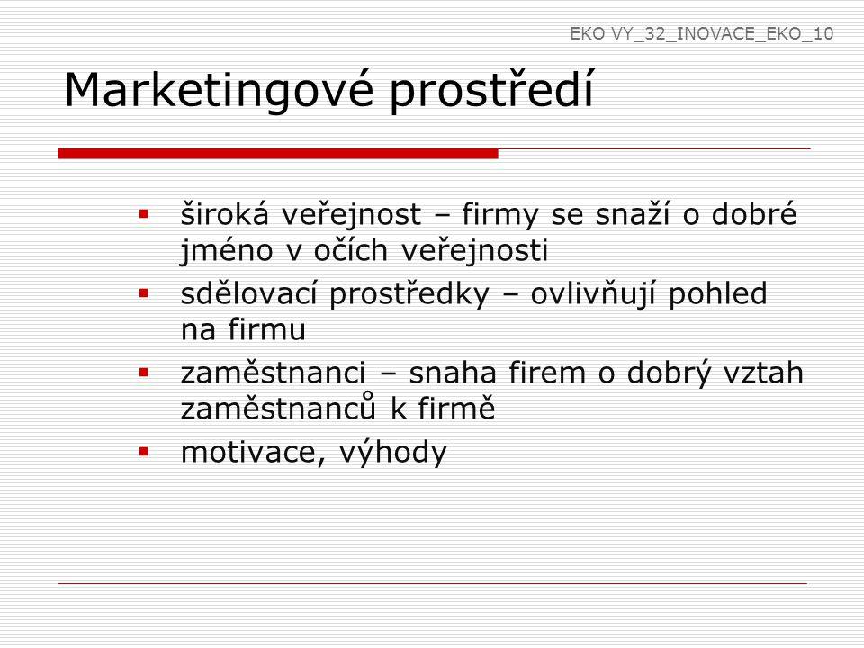 Marketingové prostředí  široká veřejnost – firmy se snaží o dobré jméno v očích veřejnosti  sdělovací prostředky – ovlivňují pohled na firmu  zaměstnanci – snaha firem o dobrý vztah zaměstnanců k firmě  motivace, výhody EKO VY_32_INOVACE_EKO_10