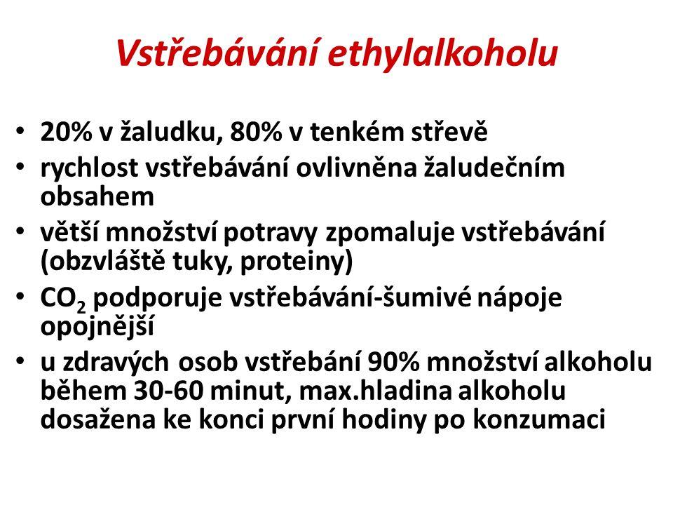 Vstřebávání ethylalkoholu 20% v žaludku, 80% v tenkém střevě rychlost vstřebávání ovlivněna žaludečním obsahem větší množství potravy zpomaluje vstřeb