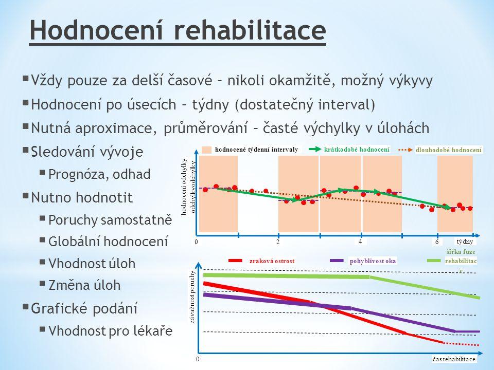 Hodnocení rehabilitace  Vždy pouze za delší časové – nikoli okamžitě, možný výkyvy  Hodnocení po úsecích – týdny (dostatečný interval)  Nutná aprox