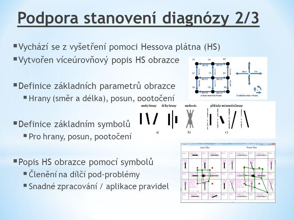 Podpora stanovení diagnózy 2/3  Vychází se z vyšetření pomoci Hessova plátna (HS)  Vytvořen víceúrovňový popis HS obrazce  Definice základních para