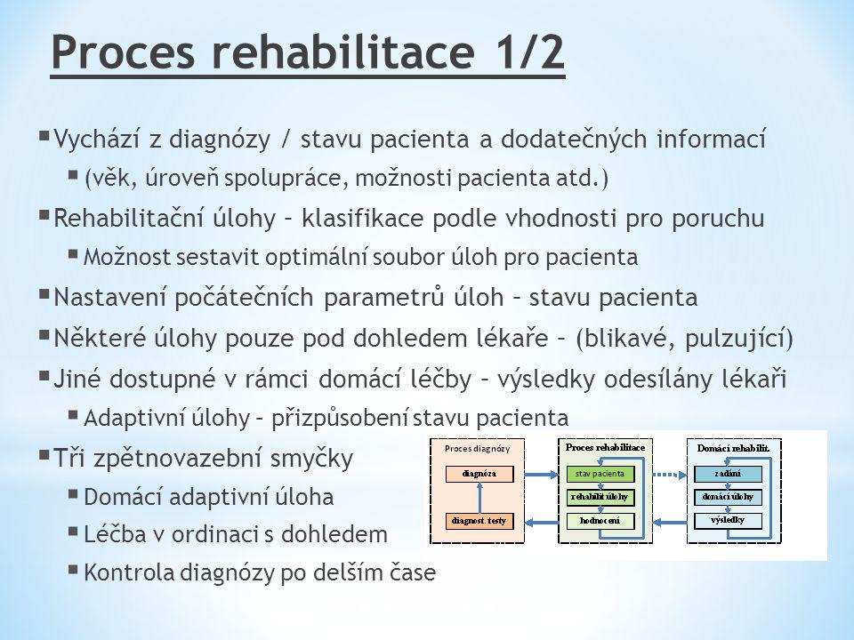 Proces rehabilitace 1/2  Vychází z diagnózy / stavu pacienta a dodatečných informací  (věk, úroveň spolupráce, možnosti pacienta atd.)  Rehabilitač