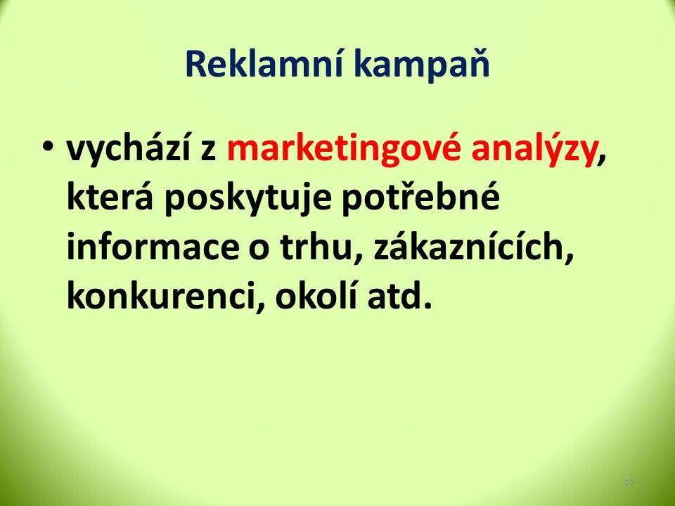 Reklamní kampaň vychází z marketingové analýzy, která poskytuje potřebné informace o trhu, zákaznících, konkurenci, okolí atd. 12