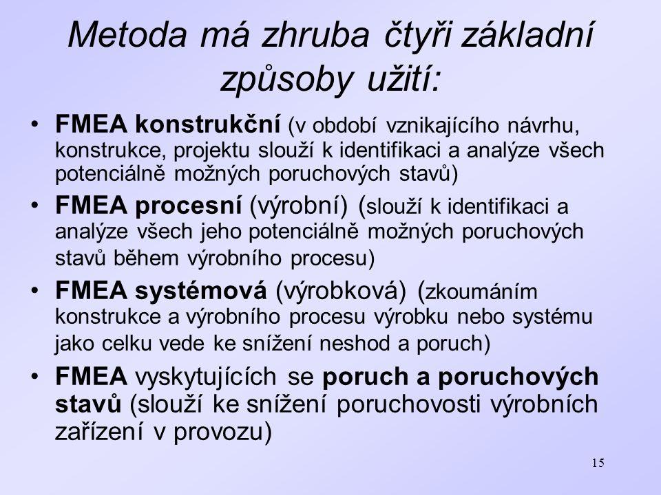 15 Metoda má zhruba čtyři základní způsoby užití: FMEA konstrukční (v období vznikajícího návrhu, konstrukce, projektu slouží k identifikaci a analýze