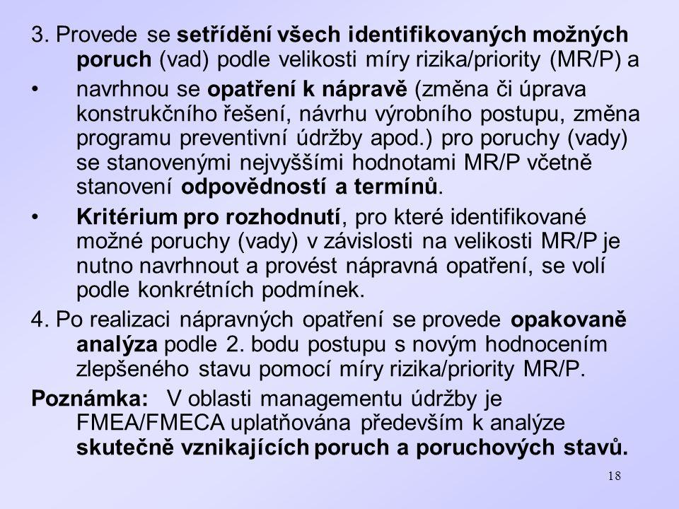 18 3. Provede se setřídění všech identifikovaných možných poruch (vad) podle velikosti míry rizika/priority (MR/P) a navrhnou se opatření k nápravě (z
