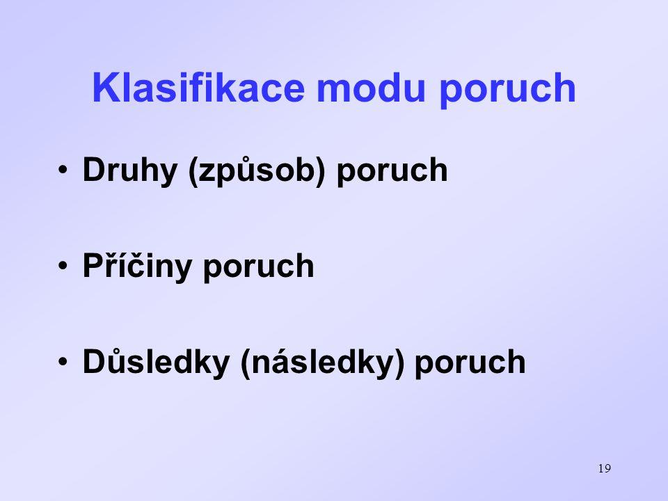 19 Klasifikace modu poruch Druhy (způsob) poruch Příčiny poruch Důsledky (následky) poruch