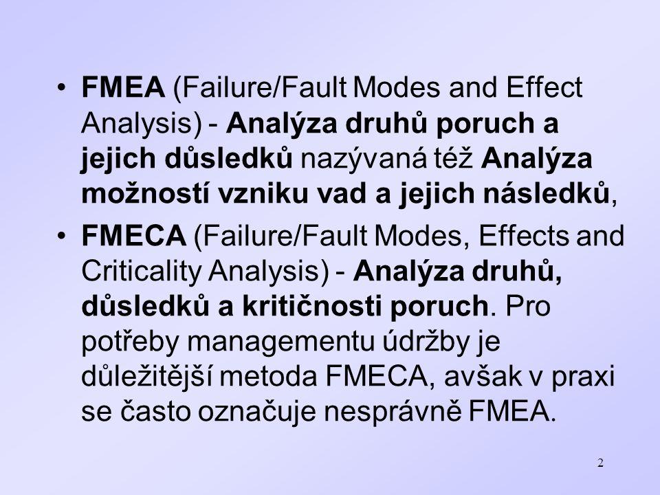 2 FMEA (Failure/Fault Modes and Effect Analysis) - Analýza druhů poruch a jejich důsledků nazývaná též Analýza možností vzniku vad a jejich následků,