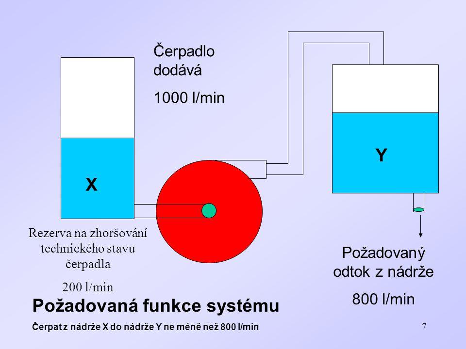 7 X Y Čerpadlo dodává 1000 l/min Požadovaný odtok z nádrže 800 l/min Požadovaná funkce systému Čerpat z nádrže X do nádrže Y ne méně než 800 l/min Rez