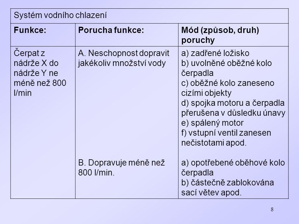 8 Systém vodního chlazení Funkce:Porucha funkce:Mód (způsob, druh) poruchy Čerpat z nádrže X do nádrže Y ne méně než 800 l/min A. Neschopnost dopravit
