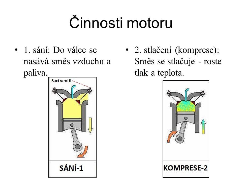 Činnosti motoru 1. sání: Do válce se nasává směs vzduchu a paliva. 2. stlačení (komprese): Směs se stlačuje - roste tlak a teplota.