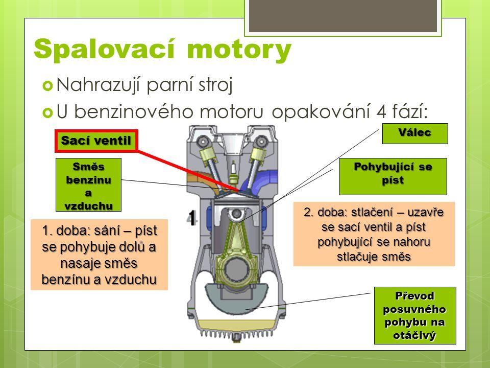 Spalovací motory  Nahrazují parní stroj  U benzinového motoru opakování 4 fází: Sací ventil Směs benzinu a vzduchu Převod posuvného pohybu na otáčivý Válec Pohybující se píst 2.