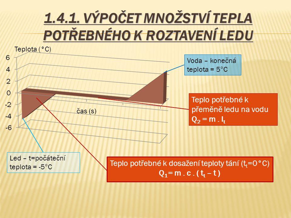 1.4.1. VÝPOČET MNOŽSTVÍ TEPLA POTŘEBNÉHO K ROZTAVENÍ LEDU Teplota (°C) Led – t=počáteční teplota = -5°C Voda – konečná teplota = 5°C Teplo potřebné k