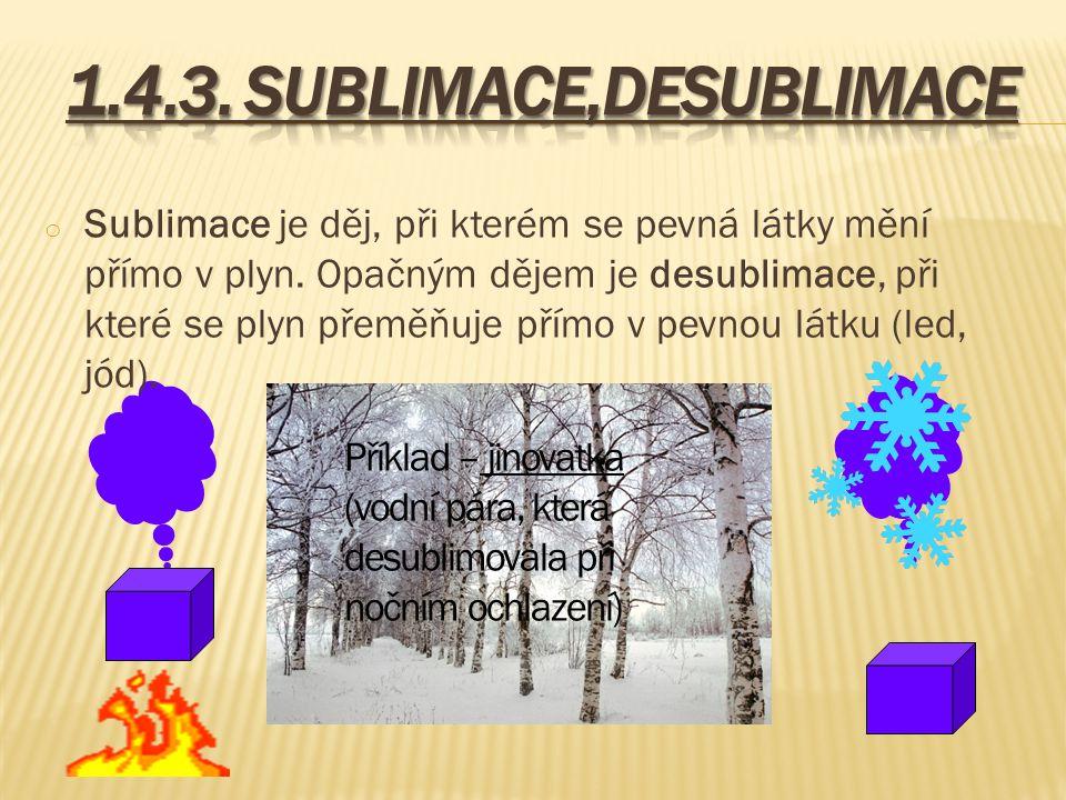 o Sublimace je děj, při kterém se pevná látky mění přímo v plyn. Opačným dějem je desublimace, při které se plyn přeměňuje přímo v pevnou látku (led,
