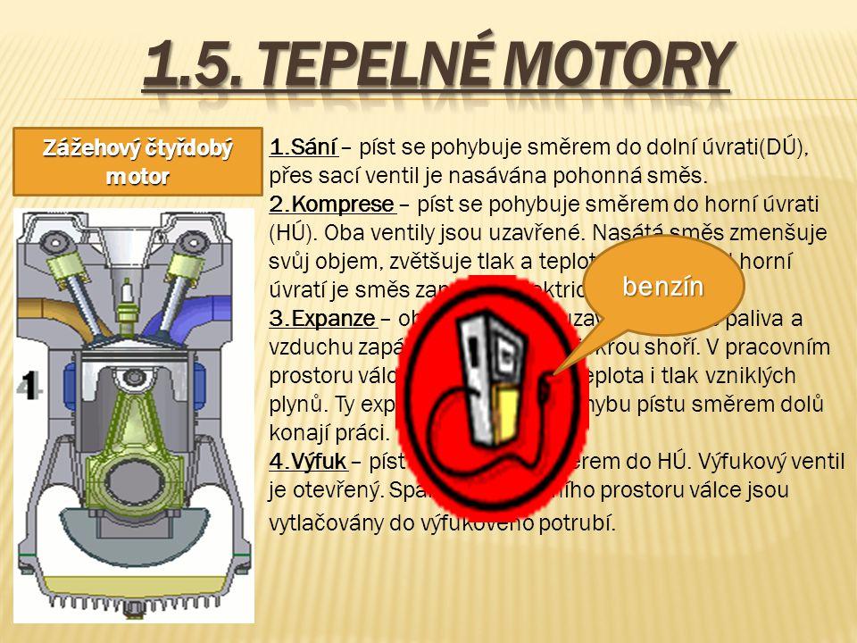1.Sání – píst se pohybuje směrem do dolní úvrati(DÚ), přes sací ventil je nasávána pohonná směs. 2.Komprese – píst se pohybuje směrem do horní úvrati