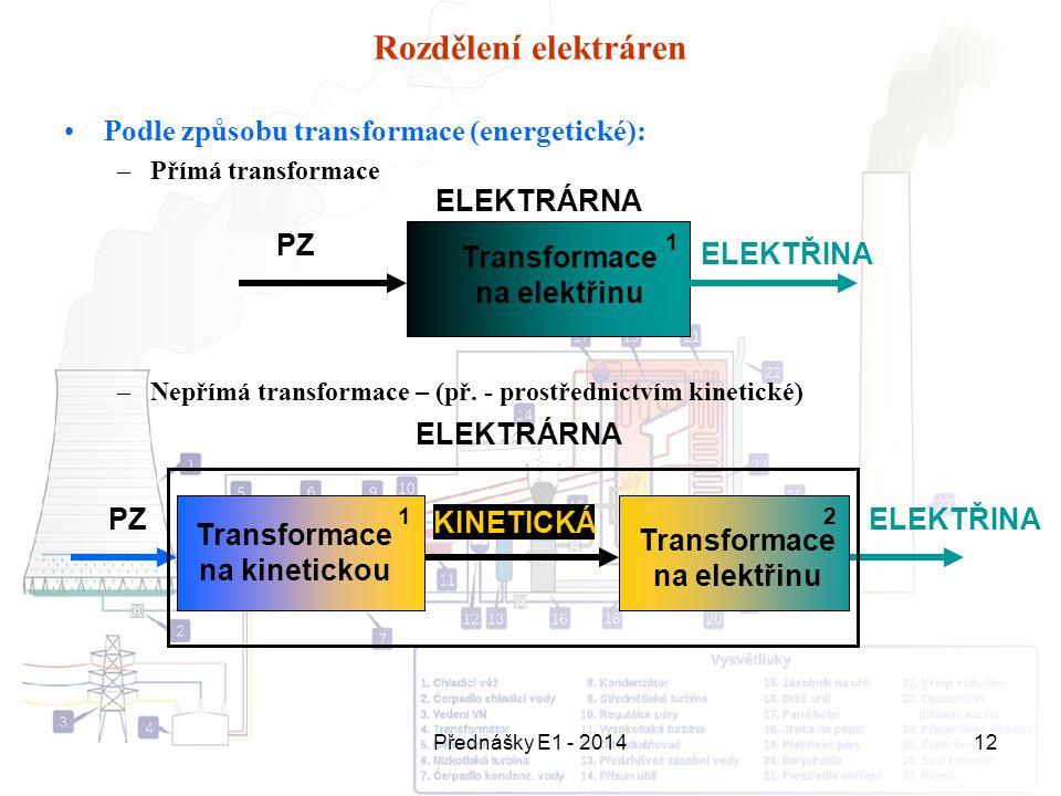 Přednášky E1 - 201412 Rozdělení elektráren Podle způsobu transformace (energetické): –Přímá transformace –Nepřímá transformace – (př. - prostřednictví